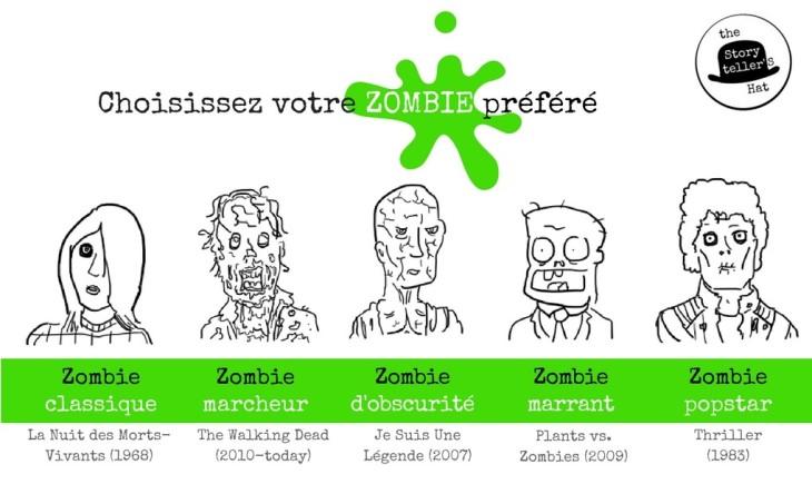 Zombie préféré TSH fr