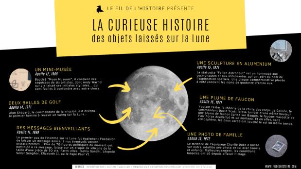 Les objets bizarres, curieux, fascinants qui se trouvent sur la Lune